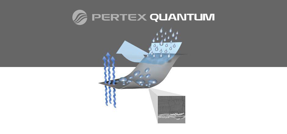 Pertex Quantum Teknolojisi